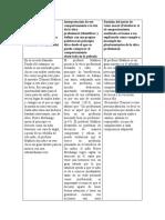 estructuras de juicio valor.docx