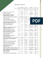 Les espèces de plantes médicinales  IRAN.pdf