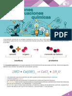 M14_S1_Reacciones y ecuaciones químicas_PDF.pdf