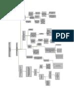 mapa conceptual de renta