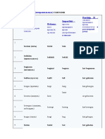 Таблица сильных глаголов