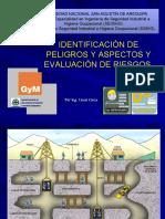 IDENT. DE PELIGROS, ASPECTOS Y EVALUACIÓN DE RIESGOS