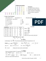 Buat Daftar Distribusi Frekuensi