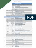 calendario-academico-finis-terrae-2020