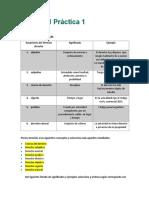 AP1 - Consigna 1