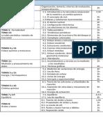 Planificación curso Química NM+NS.pdf