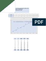 Ejemplos de mínimos cuadrados.xlsx