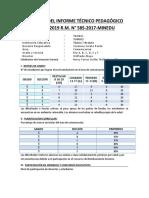 ESQUELETO DEL INFORME FINAL (1).docx