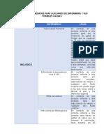 TABLA DE ENFERMEDADES PARA AUXLIARES DE ENFERMERIA.docx