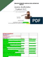 Catalogo de Inmuebles del Estado de México en Remate Judicial