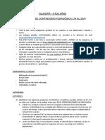 FILOSOFÍA CONTINUIDAD PEDAGOGICA ABRIL (1).docx