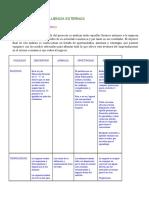 INSTITUTO CHYN FACTORES DE INFLUENCIA- 2° Corrección
