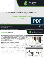 Pakistan Investment Strategy 2020