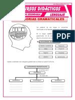 Las-Categorias-Gramaticales-para-Segundo-de-Seundaria.doc