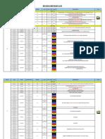 TN HP Reset list