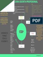 TC3RIVERA.pdf