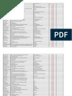 RESULT_CET_IIC-_World_IP_Day_Quiz_on_26_April_2020.pdf;filename*= UTF-8''RESULT_CET IIC- World IP Day Quiz on 26 April 2020