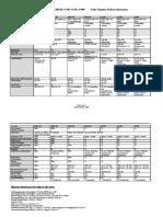 Nellcor_Oximeter_Vergleich.pdf