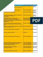 Copy of QA requirement Internal Rev 7