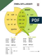 gr1_praepositionen.pdf