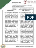 CUADRO COMPARATIVO - CONVENIO 169 OIT y DECLARACION DE LOS DERECHOS DE PUEBLOS INDIGENAS.docx