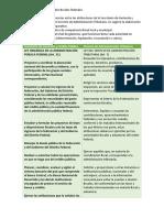 S1. Actividad 1. Autoridades fiscales federales
