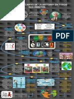 Infografia Ética