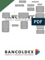 Mapa conceptual Bancoltex bonos verdes.docx