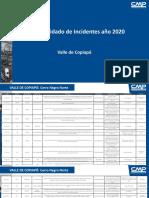 Consolidado Incidentes Valle Copiapó 2020.pptx