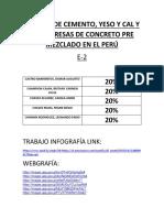 MARCAS DE LOS MATERIALES AGLOMERANTES Y EMPRESAS DE CONCRETO PRE -MEZCLADO}