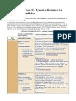 Estilos Literários - 01. Quadro-Resumo da Literatura Brasileira - 6p.