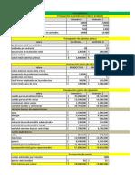 evidencia 6 presupuesto empresa LPQ Colombia