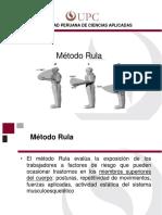 Unidad V.5 Método Eval.-RULA