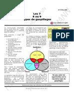 9types_gaspillages.pdf