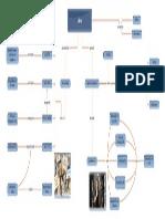 LIBRAS_PO_T07_C02_151_MAPA CONCEITUAL_CAP.2_170214_RRVF.pdf