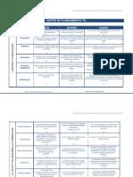la_matriz_tic_herramienta_para_planificar