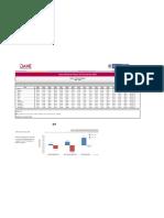 IPC_Indices trabajo coyontura