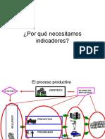 FORMULACIÓN INDICADORES