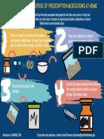 Prescription Medication Disposal Infographic