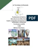 Impacto ambiental, economico e indusctrial.docx