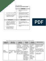Analisis DOFA y Tabla 3 (1)
