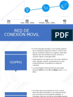 RED DE CONEXIÓN MOVIL