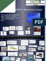 LINEA DEL TIEMPO_electronica analogica-oliva-2501.pptx