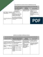 FORMATOS de CONCLUSIONES DE LOS ANALISIS DE LOS RESULTADOS ANEXOS PEI PAT-INICIAL 2018 Virgen de Candelaria