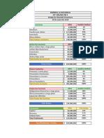 3- Actividad Indicadores Financieros.xlsx