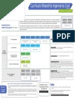 icya44xx-inv-estructuras.pdf