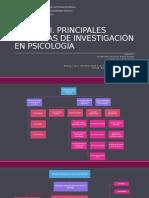 Actividad 2_Equipo.pptx