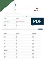 VirusTotal - eMule0.51b-Installer