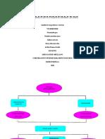 Analisis de un producto o servicio unidad 3.docx