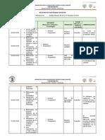 PLANIFICACION TELETRABAJO SEMANA 2.docx